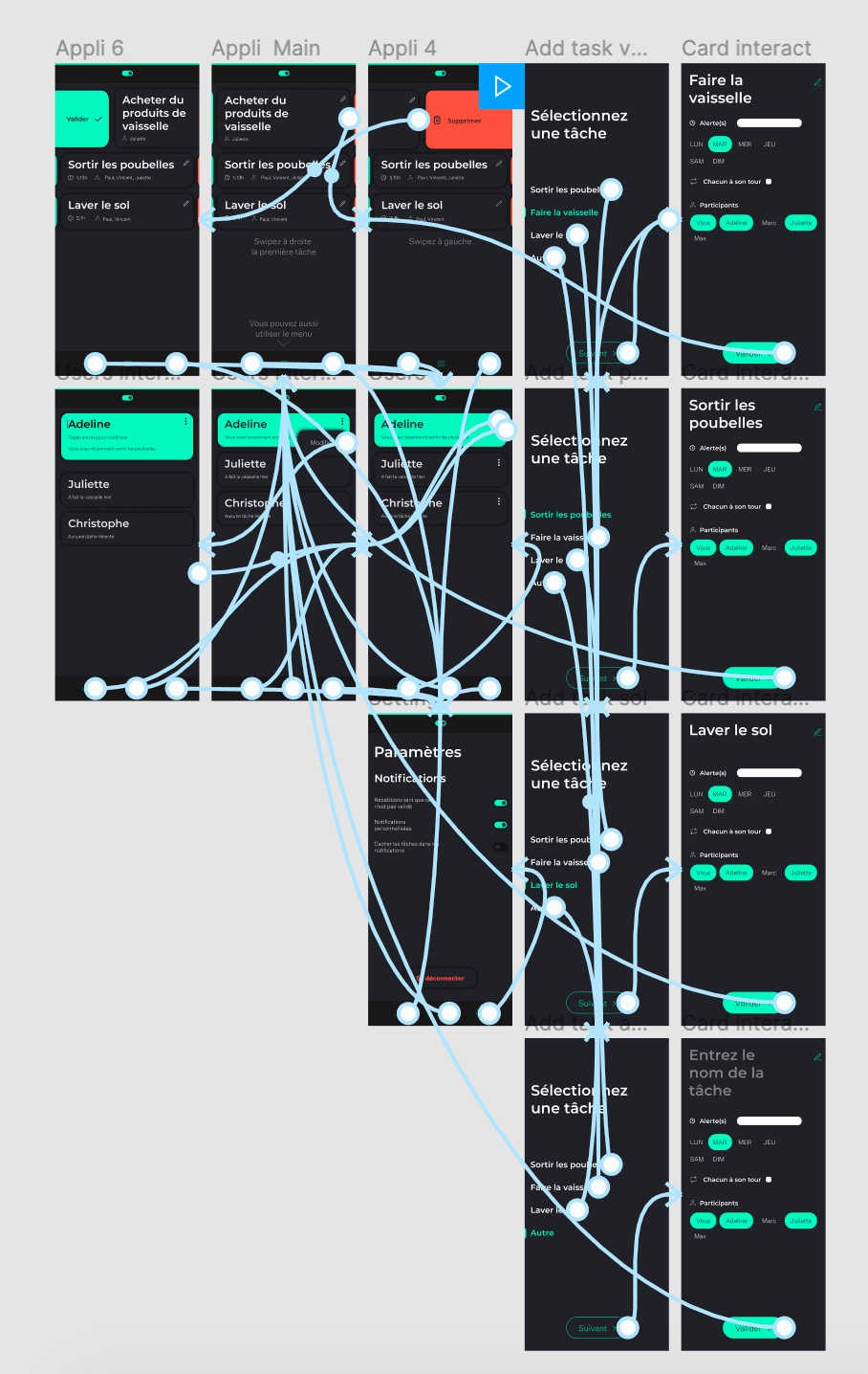 Capture d'écran du fichier figma avec les différentes interactions